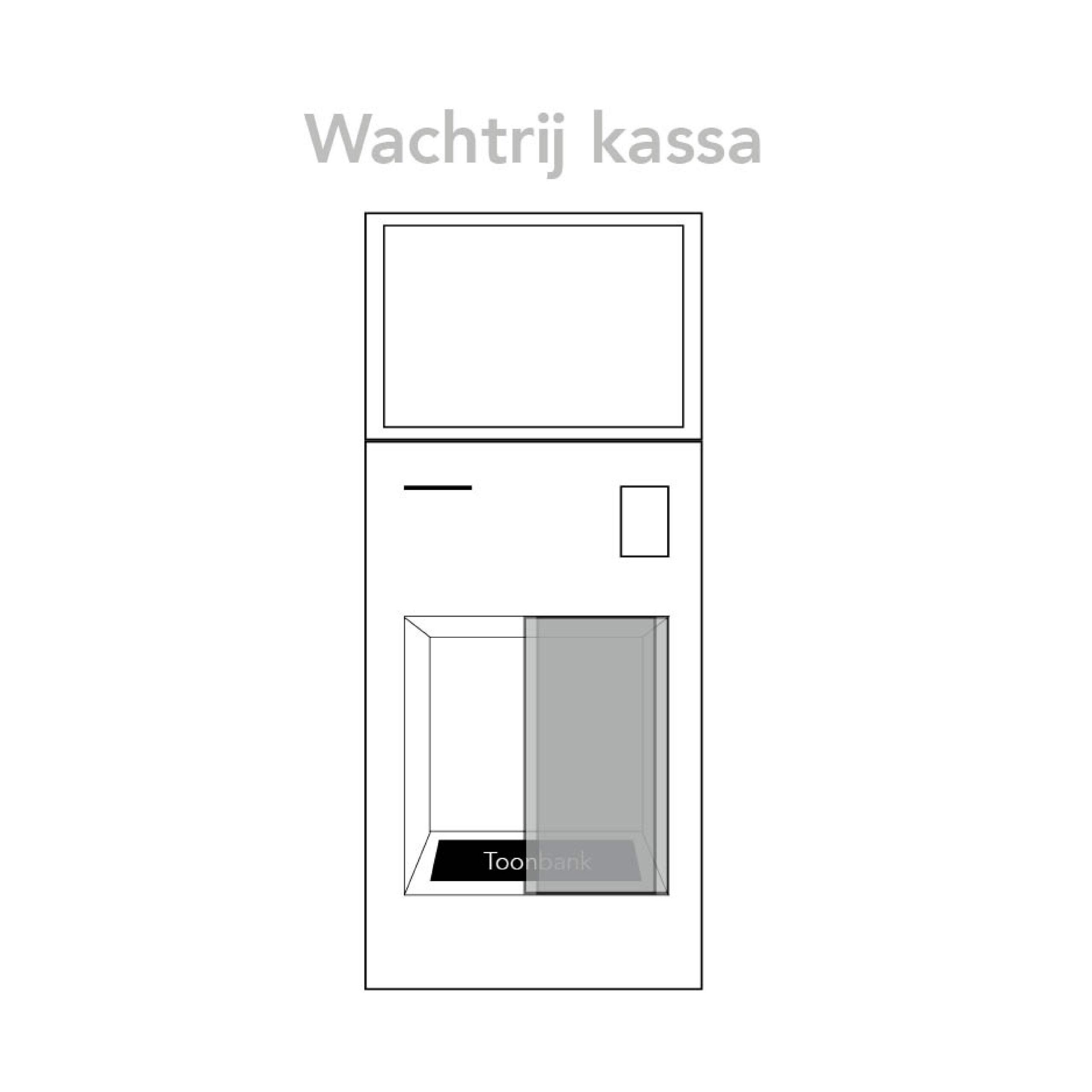 hm prototypes-wachtrij kassa-asiyedesigns_